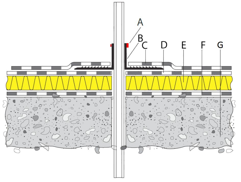 Roof Pipe Seal Thermoplastic Bitumen Membrane Polprofili
