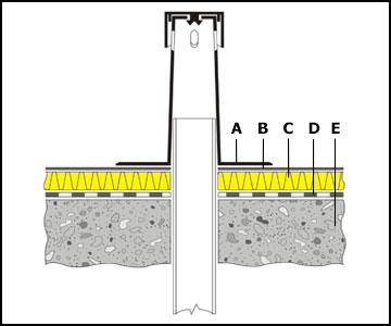 Vent Pipe For Tpo Membrane Polprofili